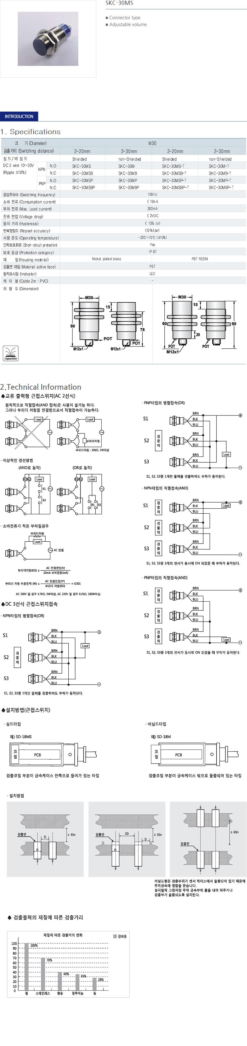 SANIL DC Capacitance Type Proximity Sensor  7