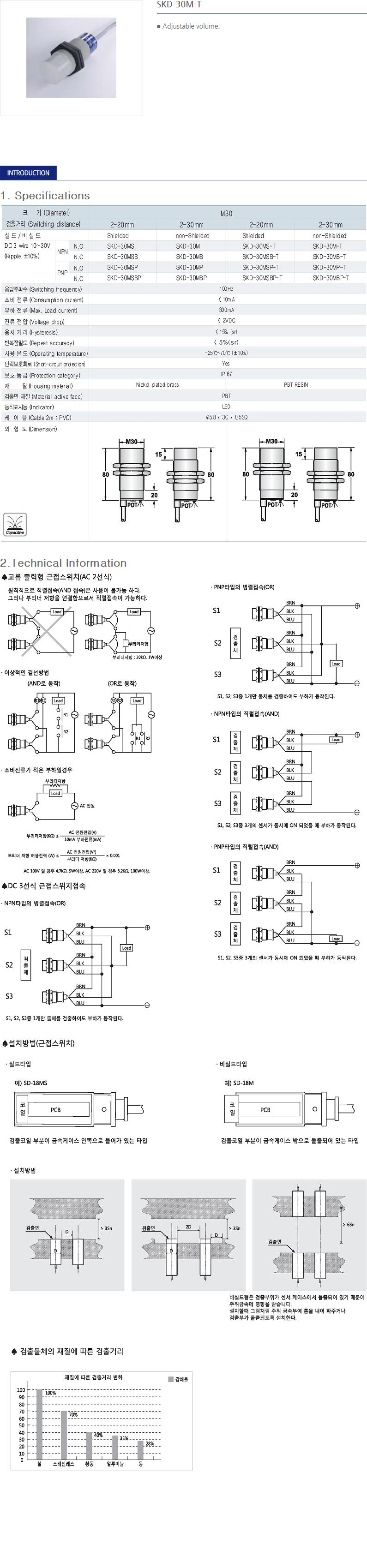 SANIL DC Capacitance Type Proximity Sensor  8
