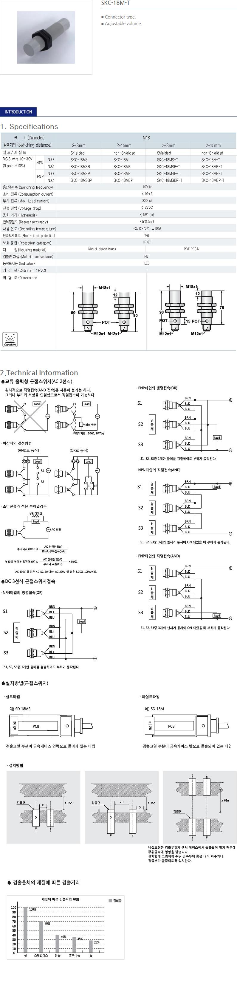 SANIL DC Capacitance Type Proximity Sensor  12