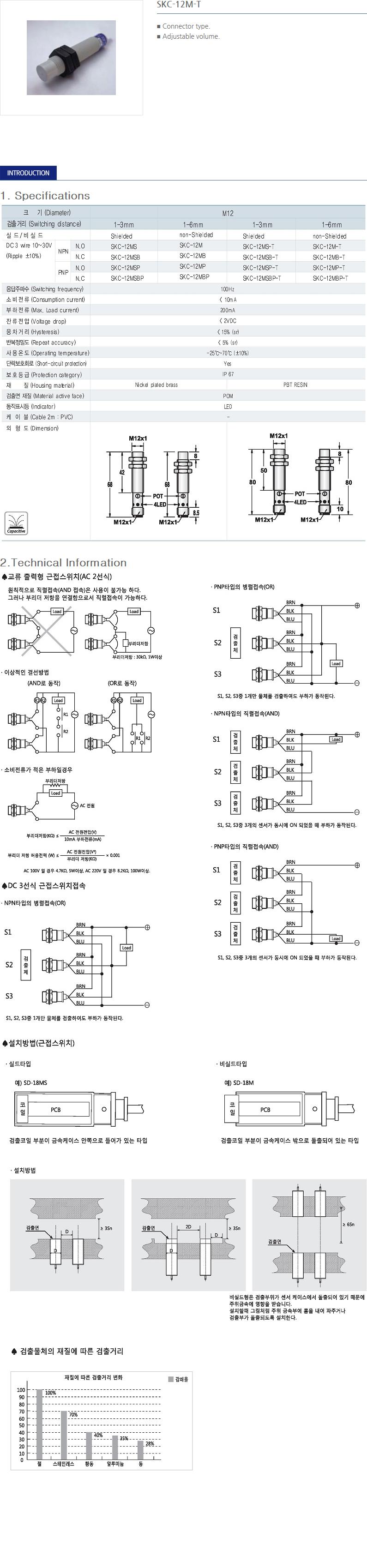 SANIL DC Capacitance Type Proximity Sensor  20