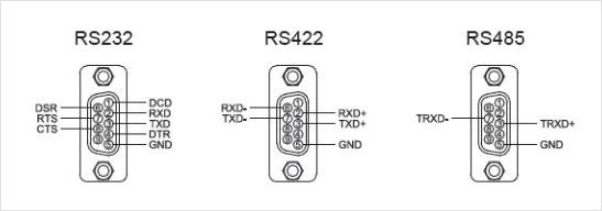 (주)시스템베이스  SG-2021DIL 4