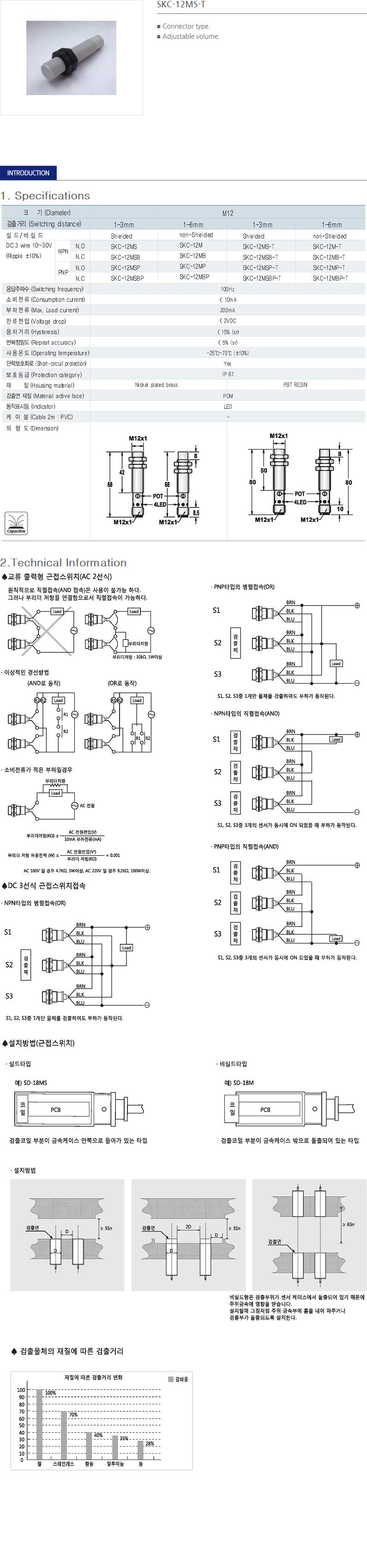 SANIL DC Capacitance Type Proximity Sensor  21