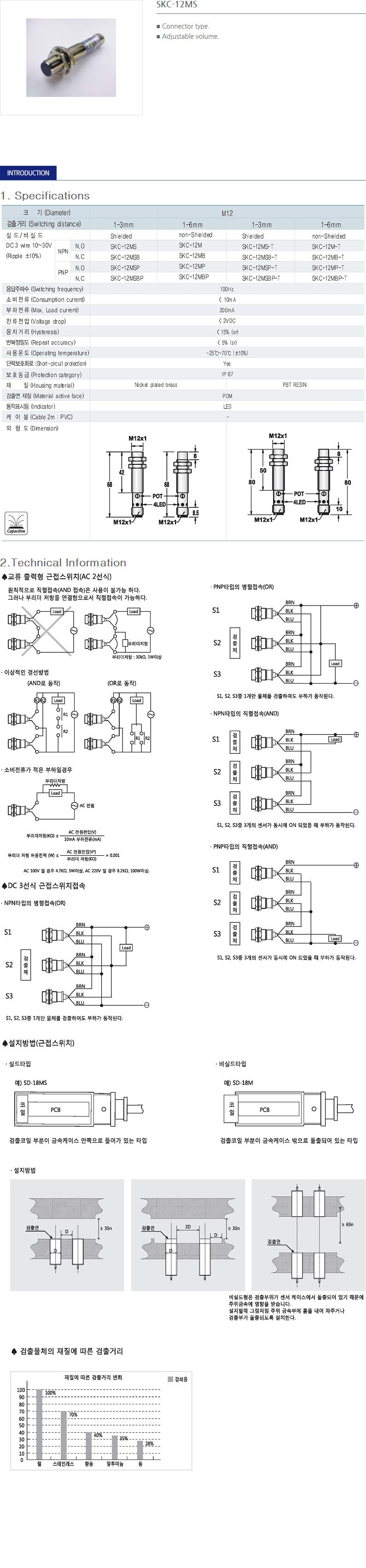 SANIL DC Capacitance Type Proximity Sensor  23