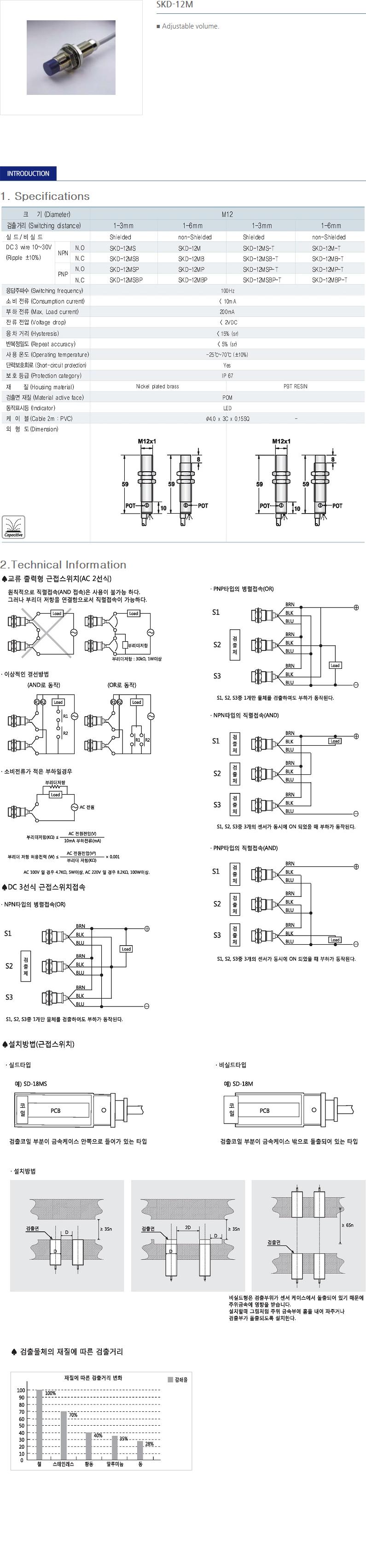 SANIL DC Capacitance Type Proximity Sensor  26