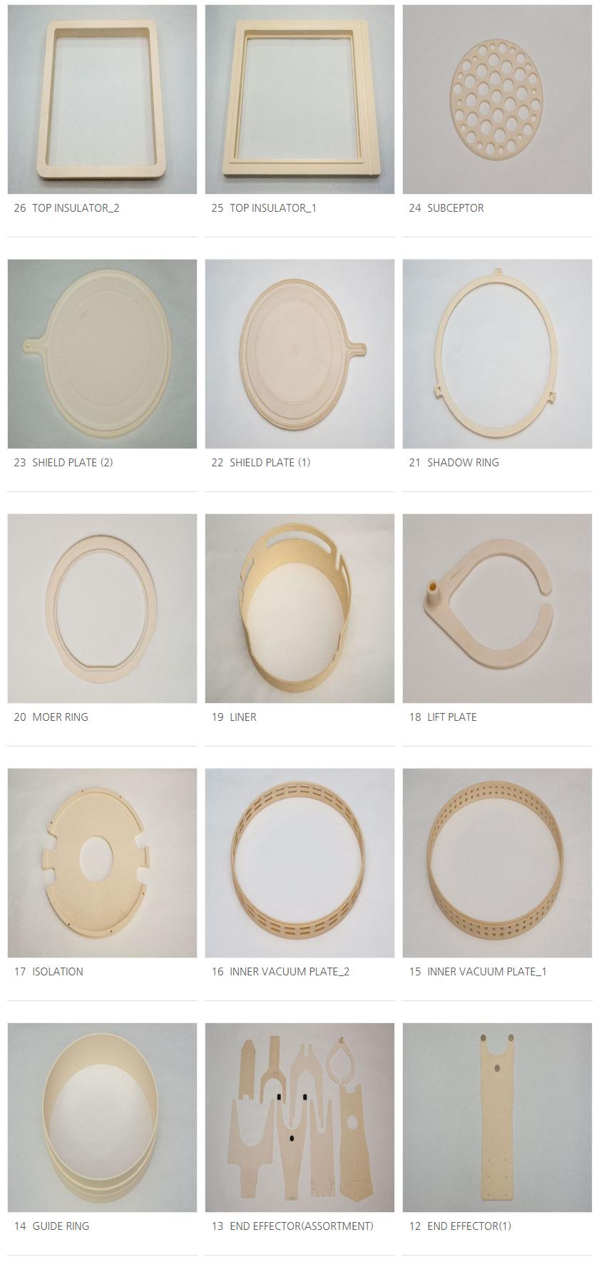 BCnC Ceramic Parts