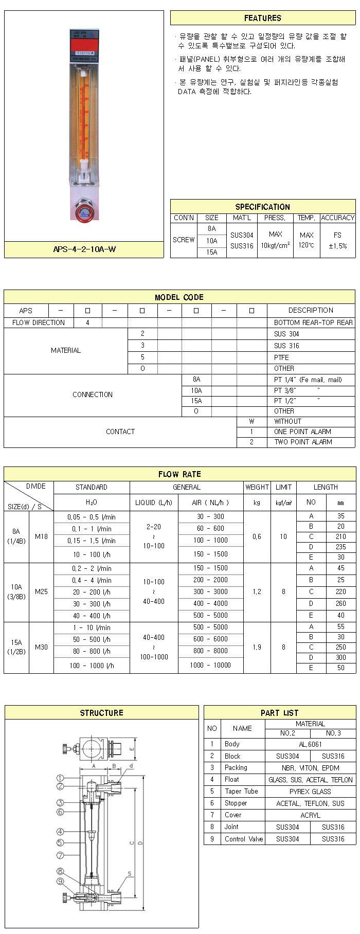 (주)한국아토셀  APS-10A