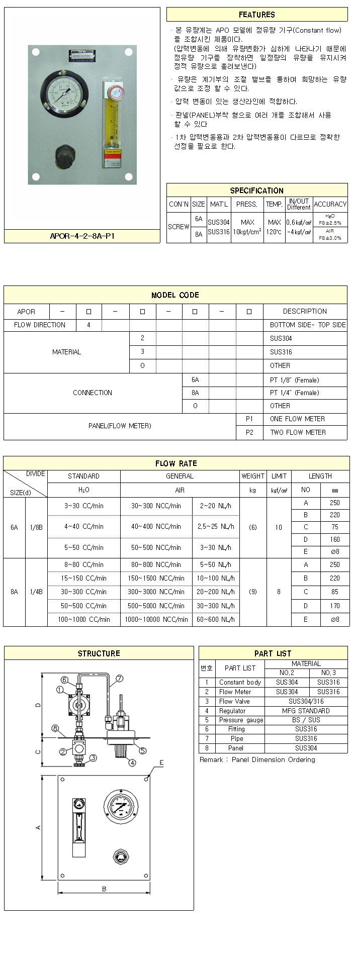 (주)한국아토셀  APOR-P1