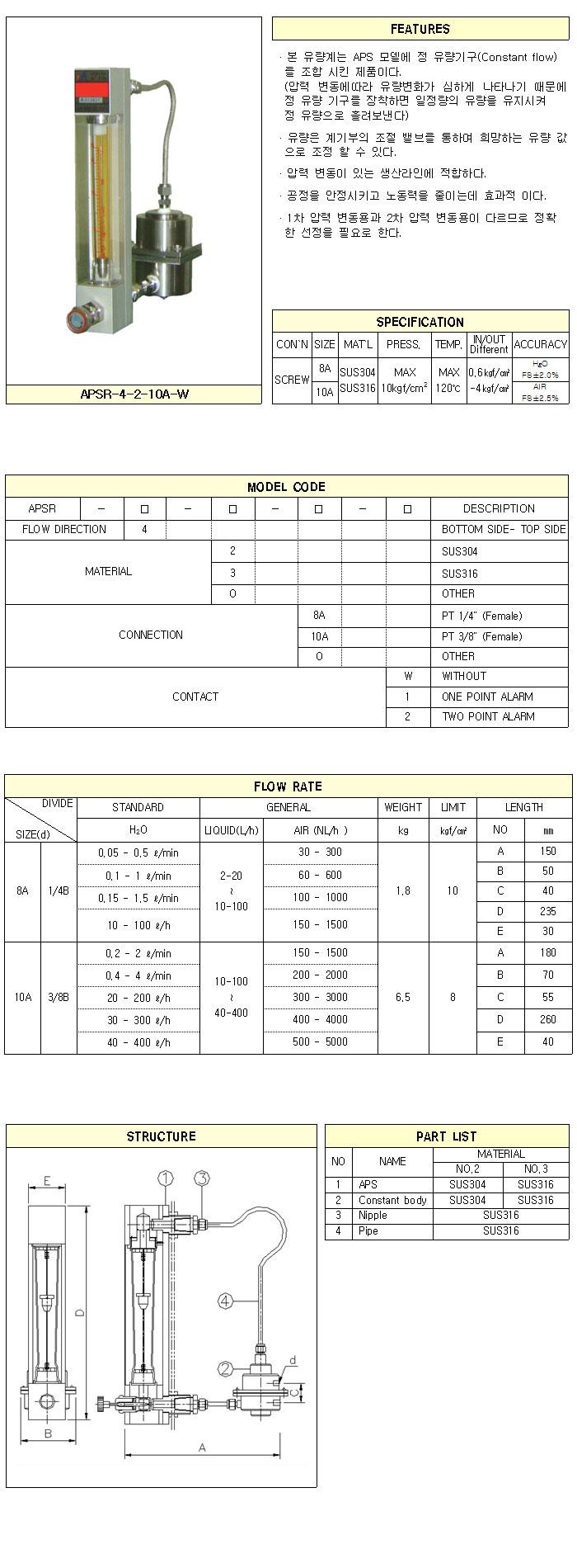 (주)한국아토셀  APSR