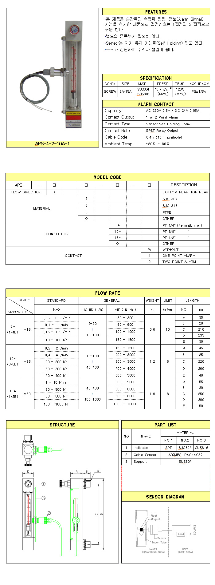 (주)한국아토셀  APS-AR