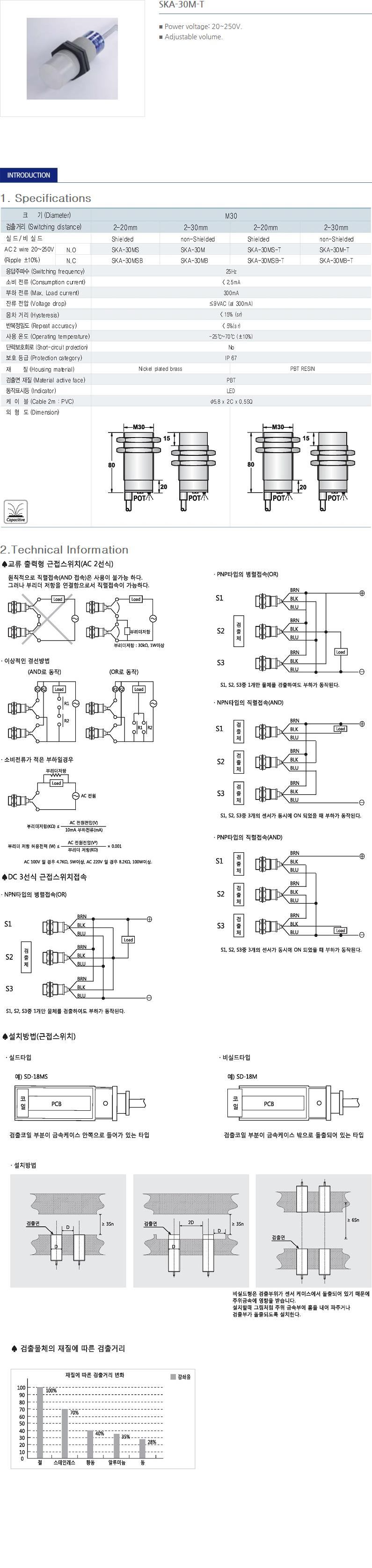SANIL AC Capacitance Type Proximity Sensor  4
