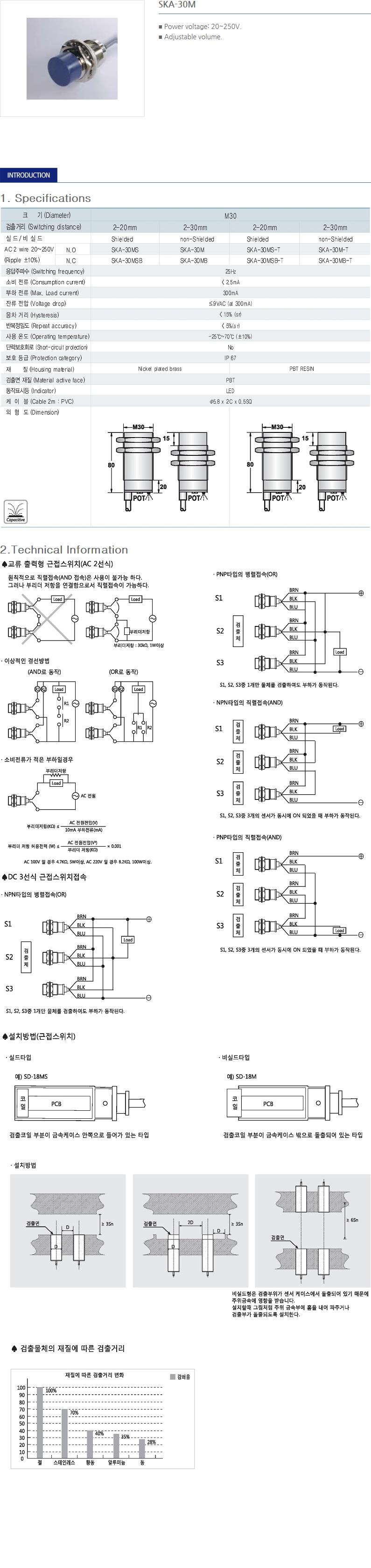 SANIL AC Capacitance Type Proximity Sensor  6