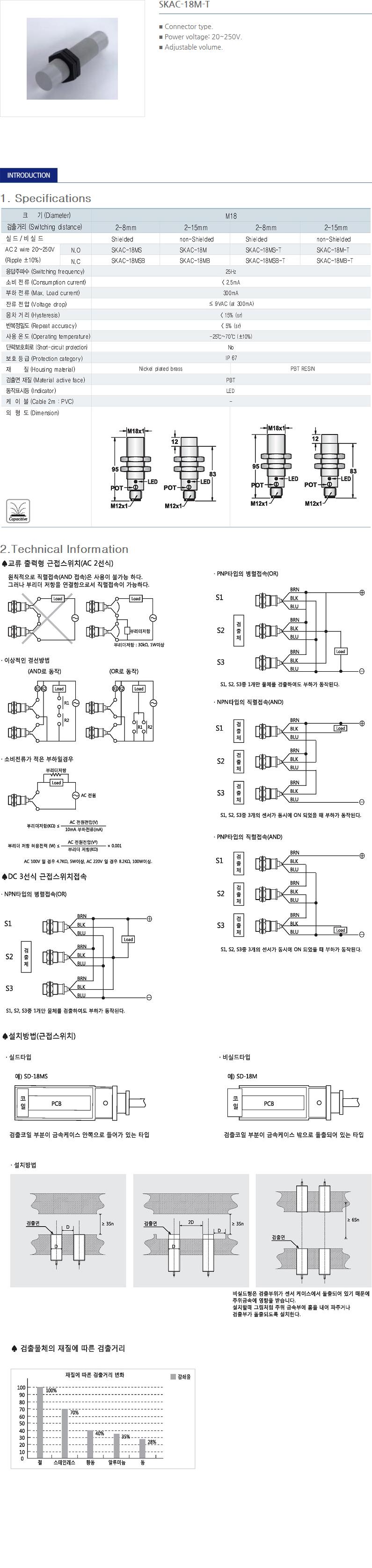 SANIL AC Capacitance Type Proximity Sensor  8