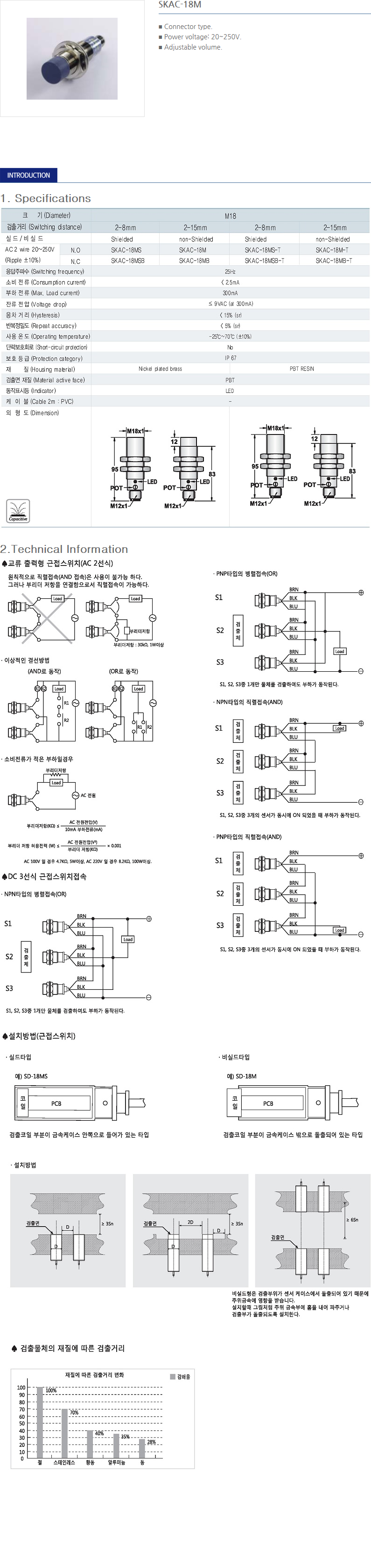 SANIL AC Capacitance Type Proximity Sensor  10