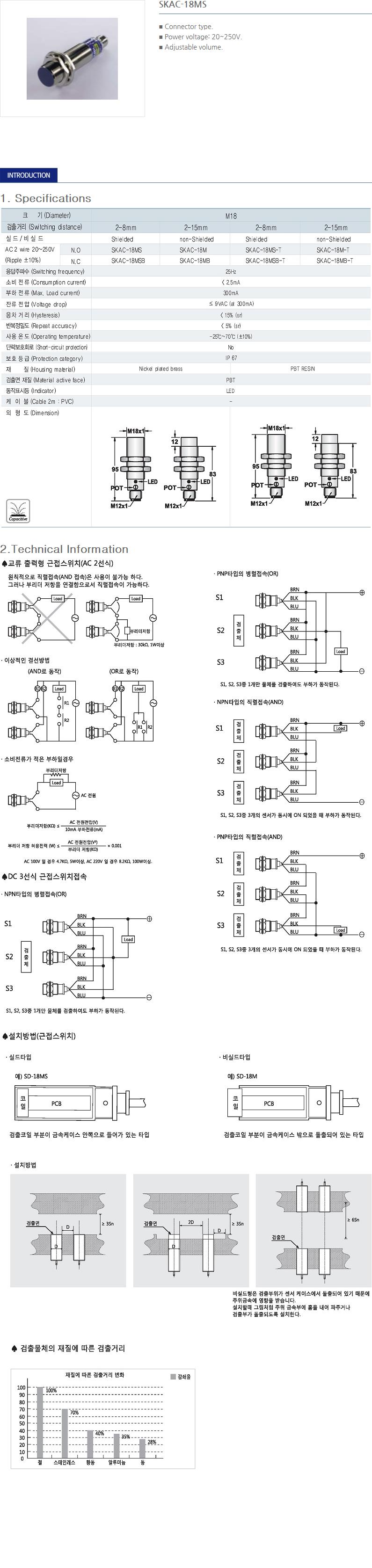 SANIL AC Capacitance Type Proximity Sensor  11