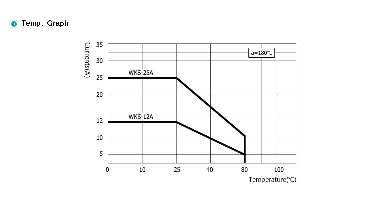 SamWha DSP H-Type (AC Out / AC Input + Heat Sink) WKS-1212HHAC 1