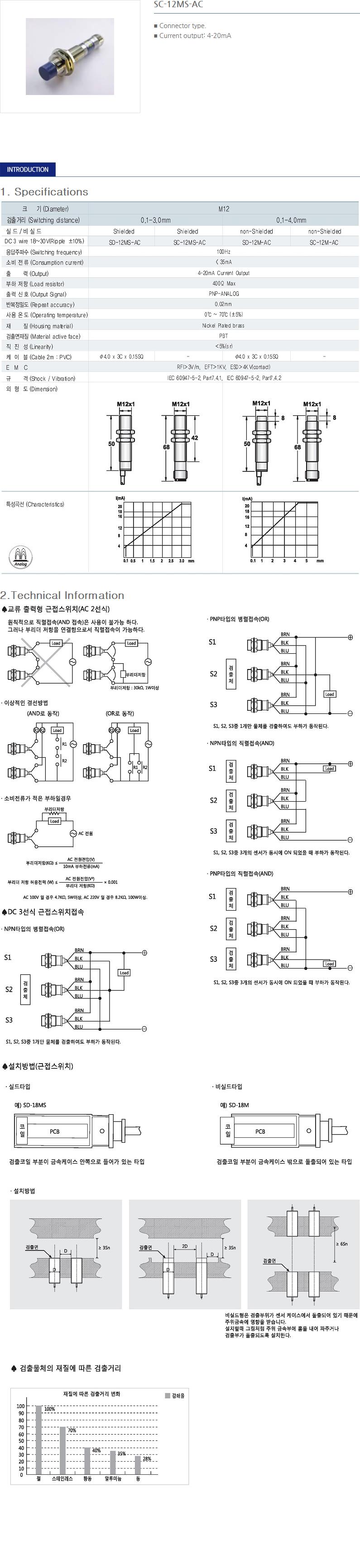 SANIL DC Analog Type Proximity Sensor  8