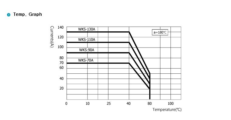 SamWha DSP H-Type (AC Out / AC Input + Heat Sink) WKS-1370HHAC 1