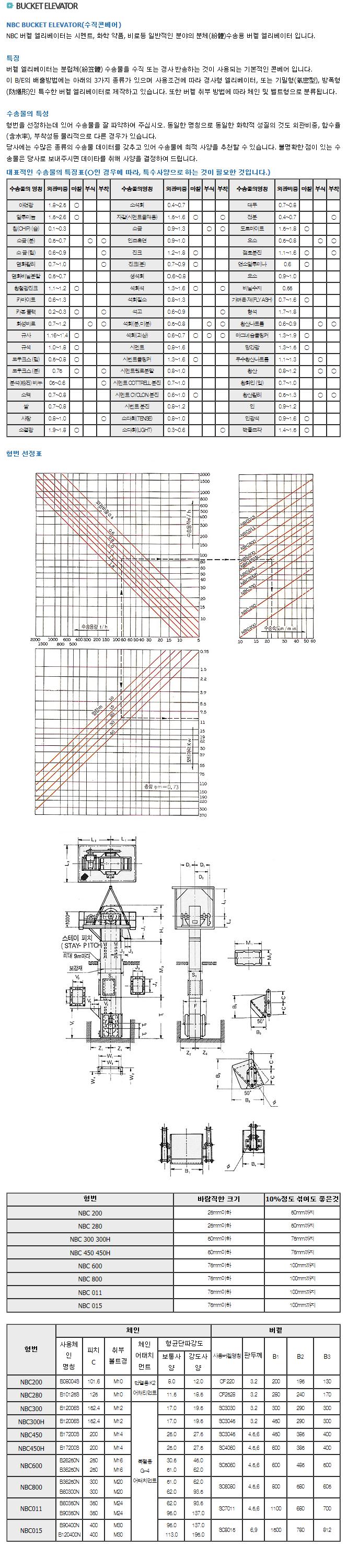 대성제이테크 Bucket Elevator C/V  3