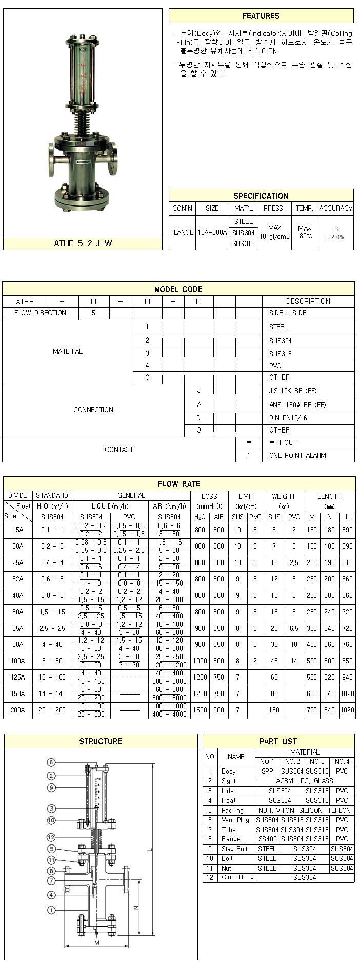 (주)한국아토셀  ATHF