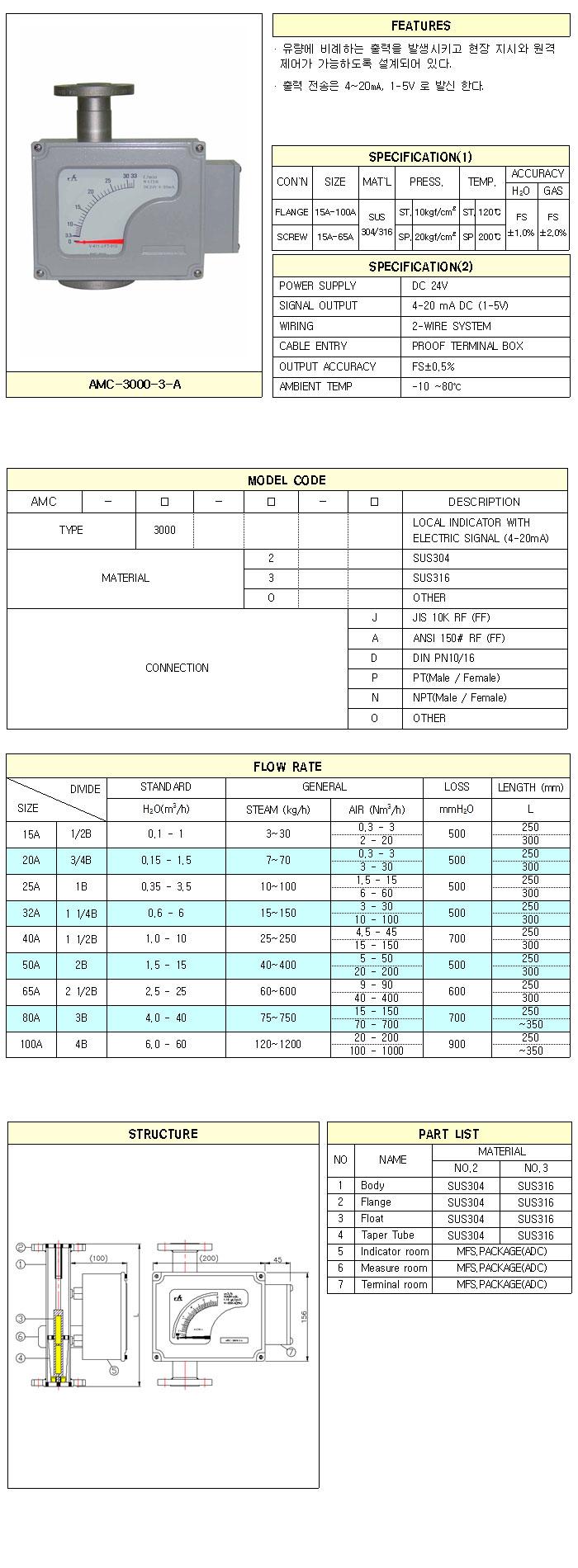 (주)한국아토셀  AMC-3000
