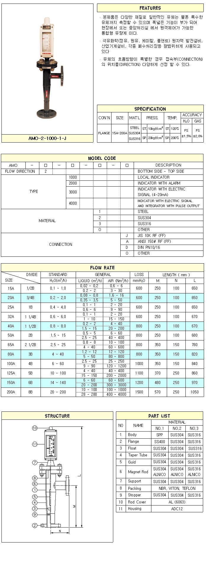 (주)한국아토셀  AMO-2-1000