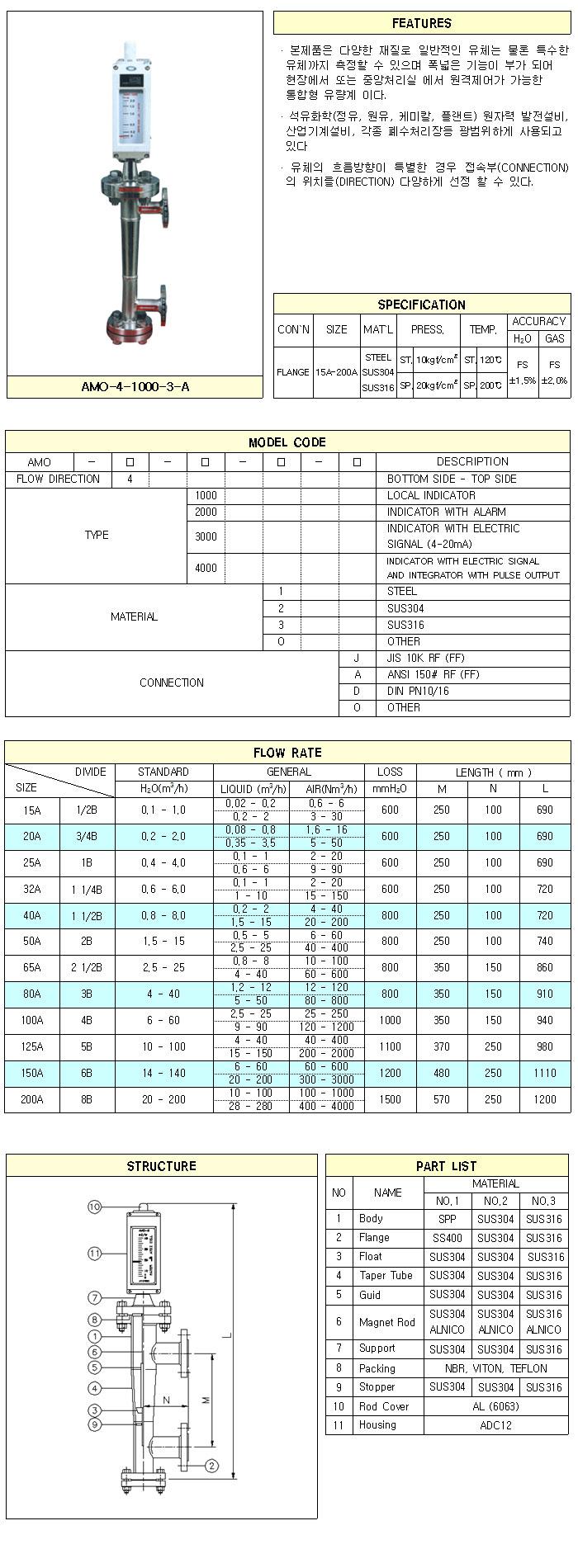 (주)한국아토셀  AMO-4-1000