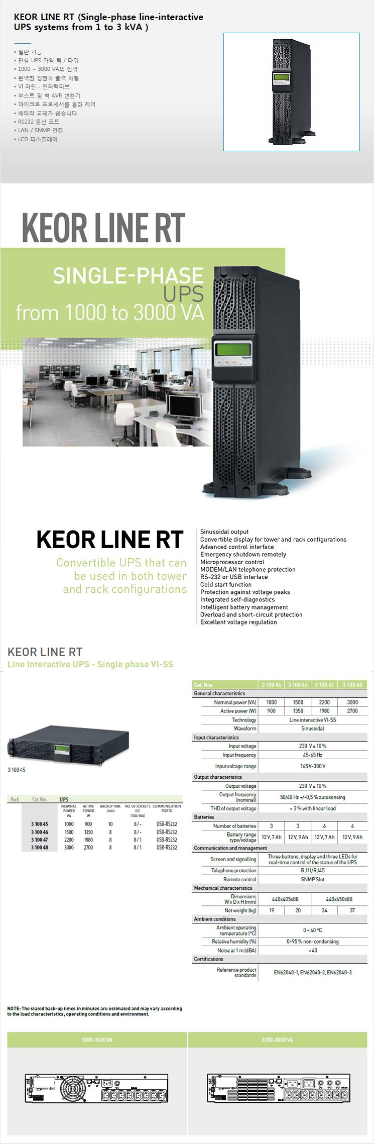 이에스테크인터내셔널 KEOR LINE RT