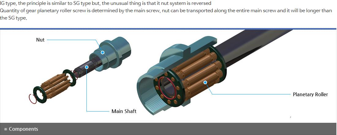 KIM Planetary Roller Screw  2