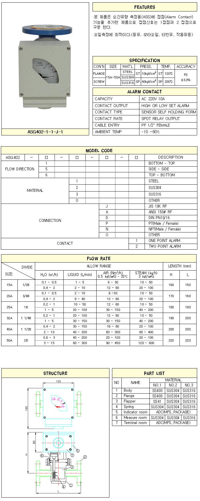 (주)한국아토셀  ASG402