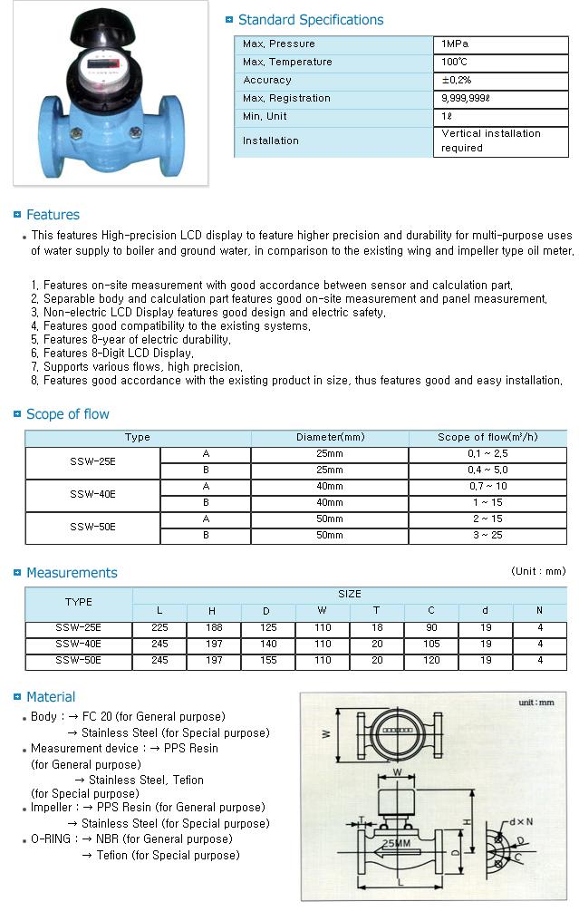 Dae Han Industry LCD Industrial Water Gauge SSW-25E/40E/50E