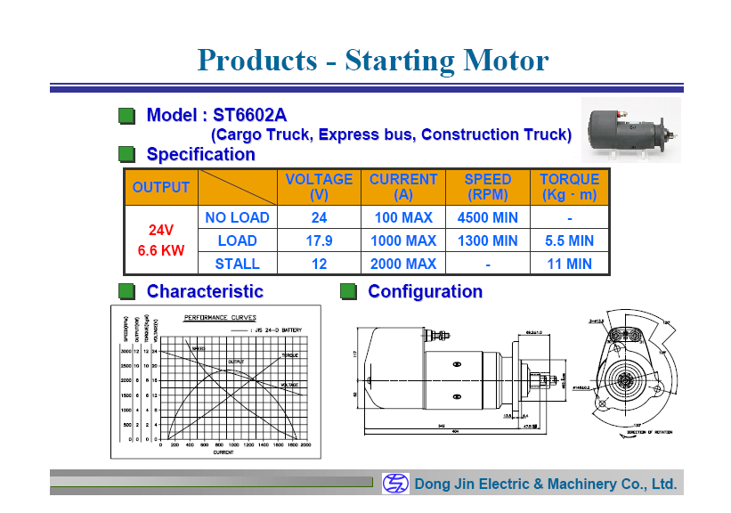 DongJin Electric&Machinery 6.6KW Starter ST6602A