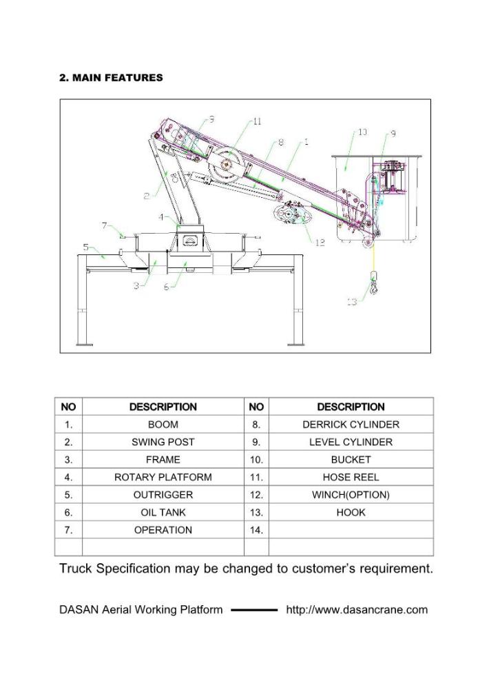 Dasan Heavy Industries Compact Type DAP Series 15