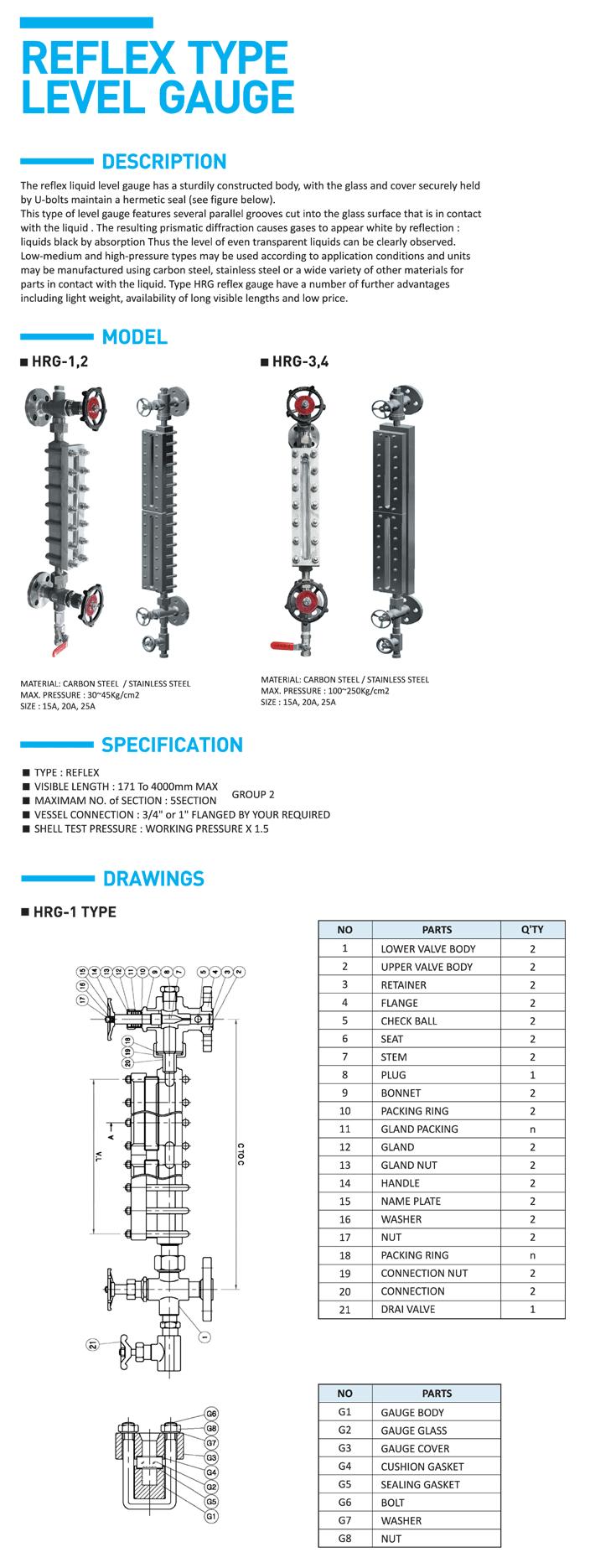 HITELFI Reflex Type HRG-1/2/3/4