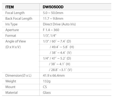 Camlux Lens DW50500D