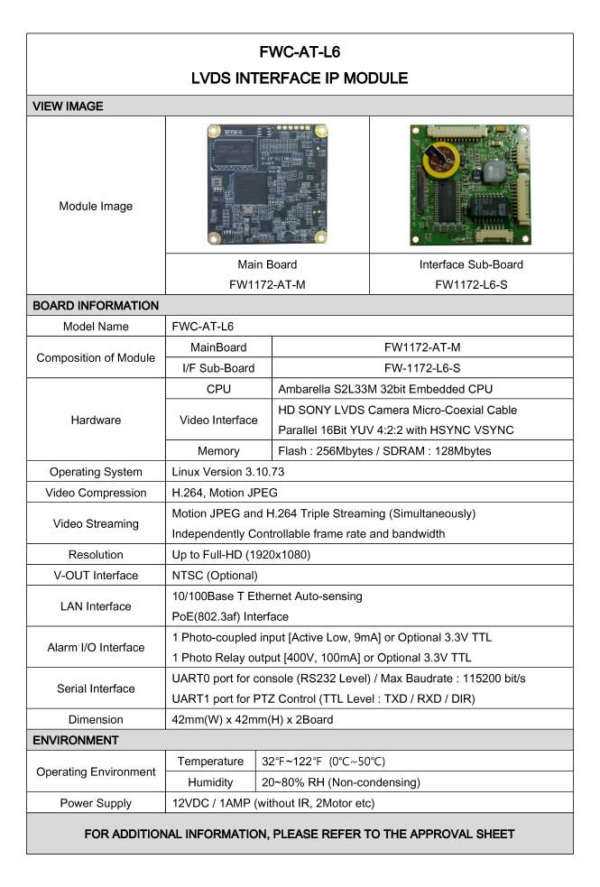 Seyeon Tech IP Module  1