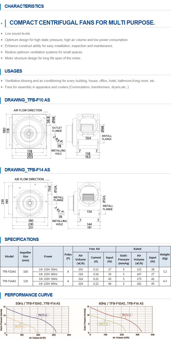 FANZIC Small Centrifugal Fans TFB-F10AS/F14AS