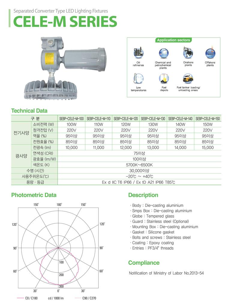Samik Explosi Onproof Elxctric LED Explosion-Proof Lighting CELE-M Series