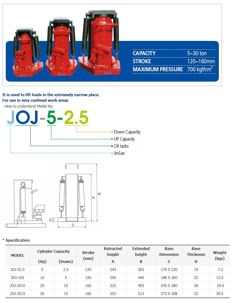 JHS Oil-Jacks JOJ-Series