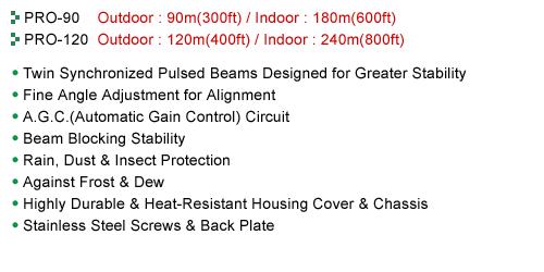 Sensor Pro Twin Beam PRO-90/120 1