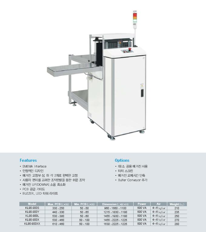 (주)기흥에프에이 Magazine Loader (90˚ Type) KL90-Series 1