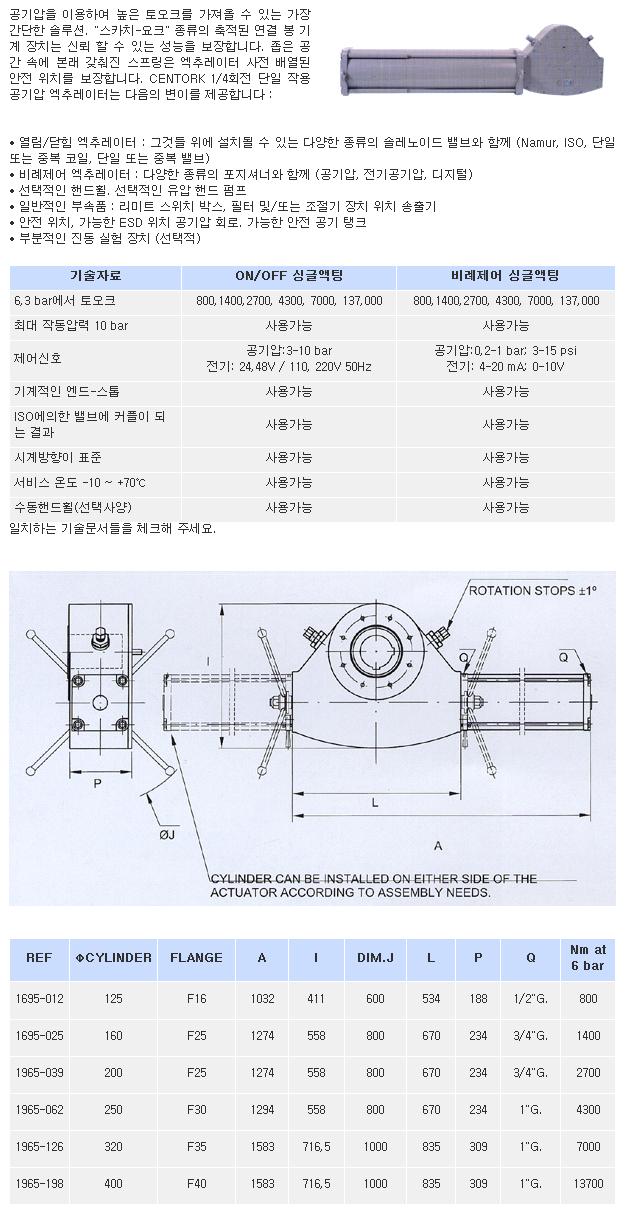 골드라인테크(주) Centork Quarter Turn Pneumatic Actuators, Single Acting  1