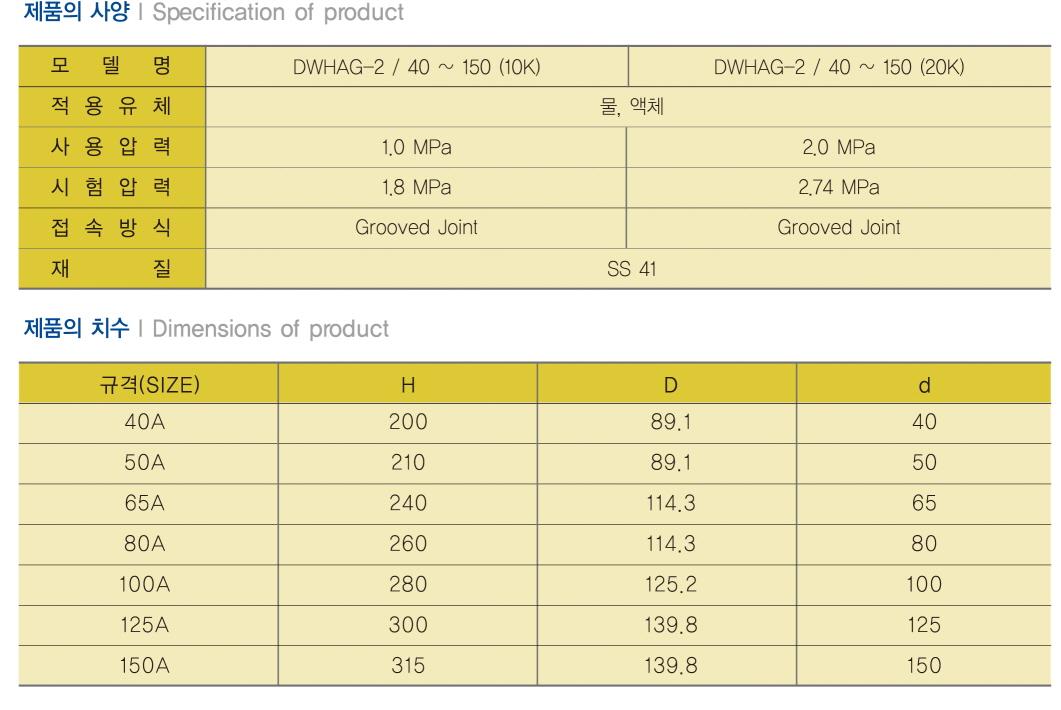 (주)두진 수격방지기 그루브 타입 DWHAG-2 / 40~150(10K,20K) 2
