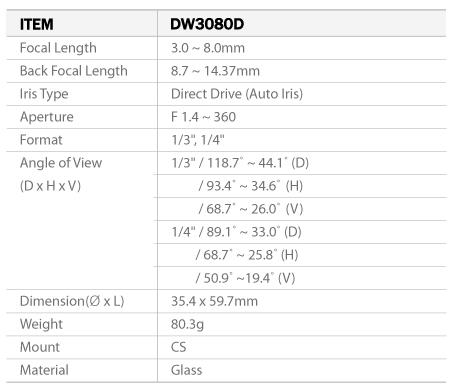 Camlux Lens DW3080D