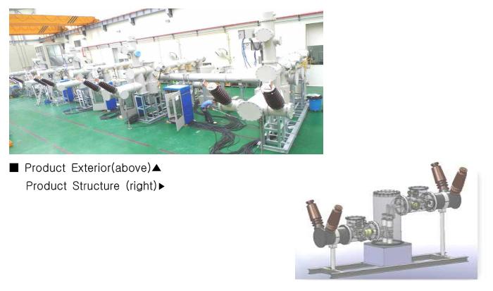 DONGNAM 72.5kV Gas Insulated Switchgear
