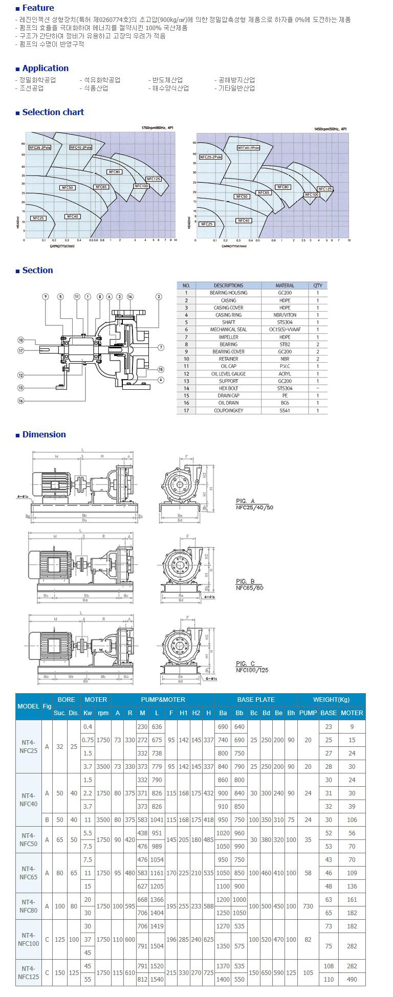 (주)네가트론 HDPE Chemical pump NT4 Series 1