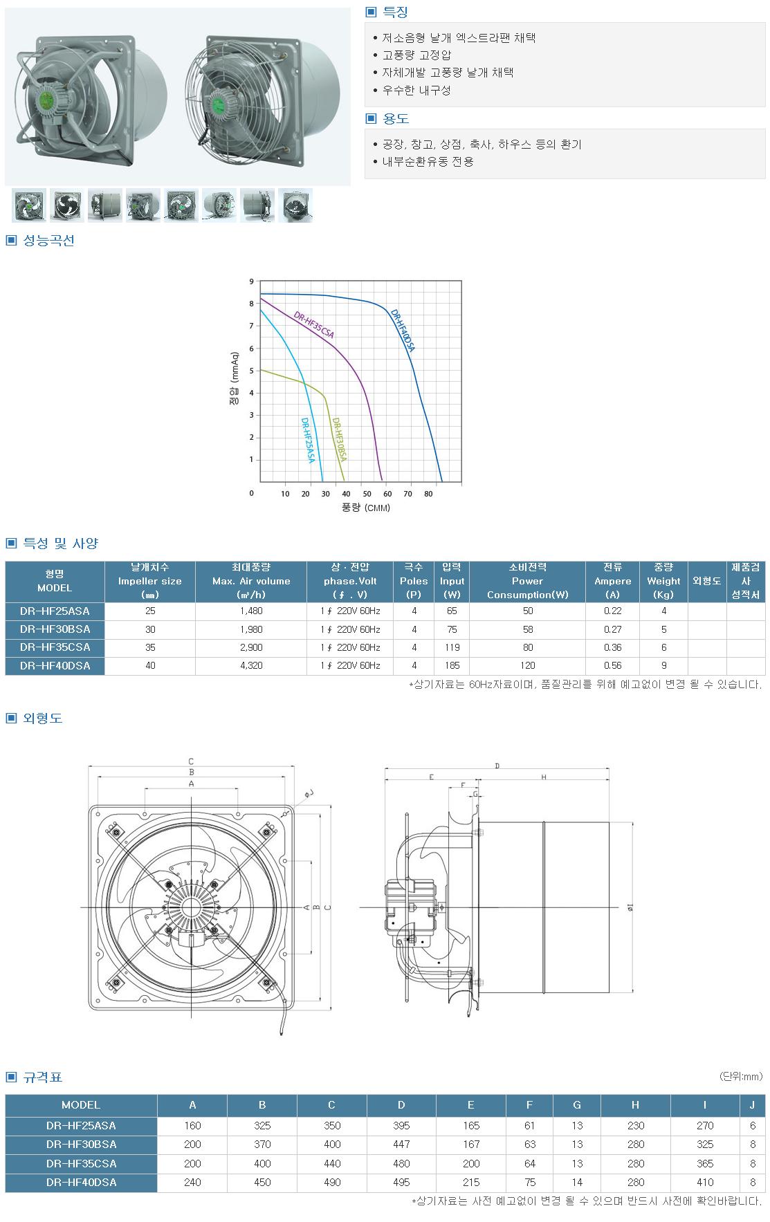 대륜산업 하우스유동팬 DR-HF Series