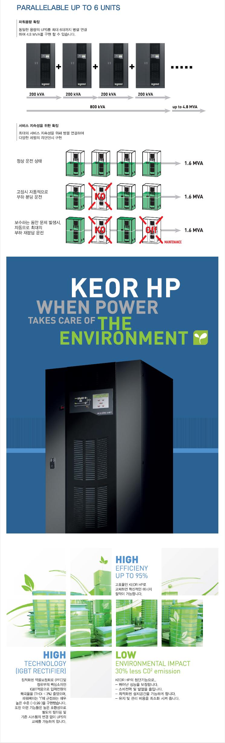 이에스테크인터내셔널 KEOR HP  1