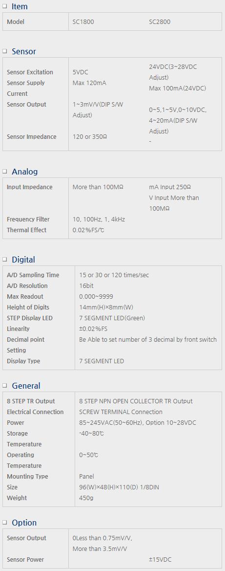Sensor System Technology 8CH Alarm Output Type SC1800/2800