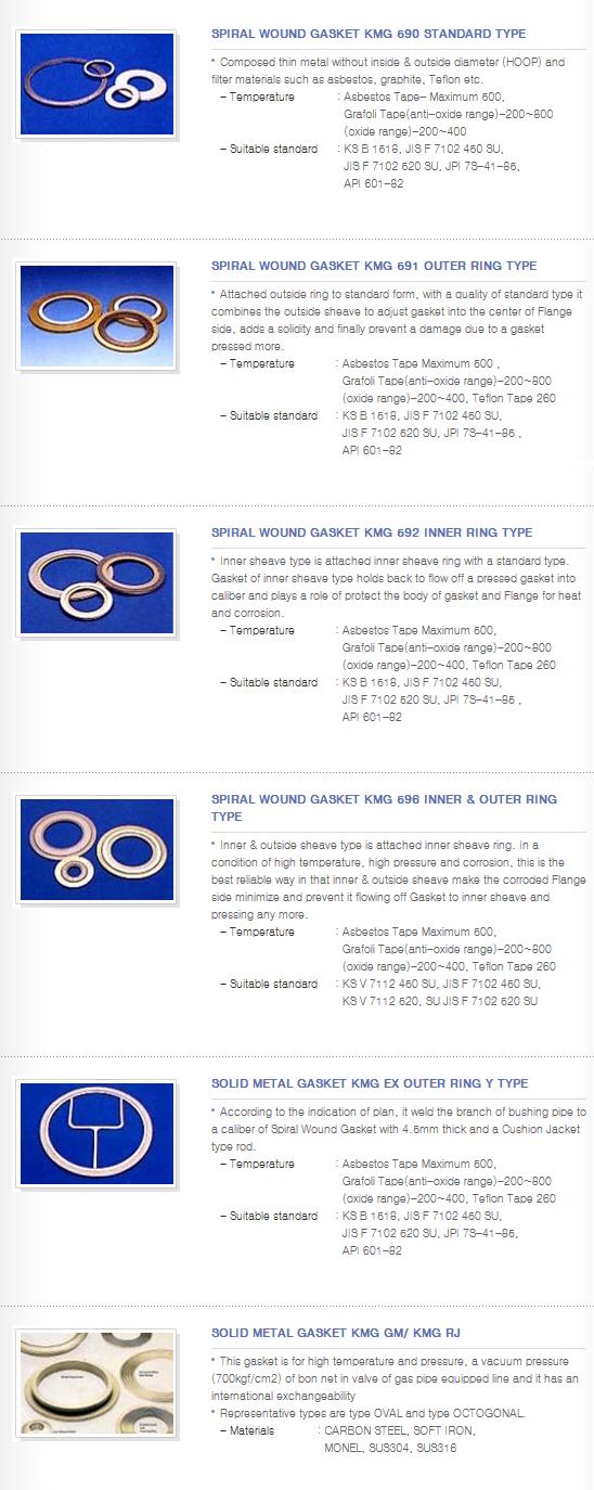 KOREA MASTITE Semi-Metallic Gasket