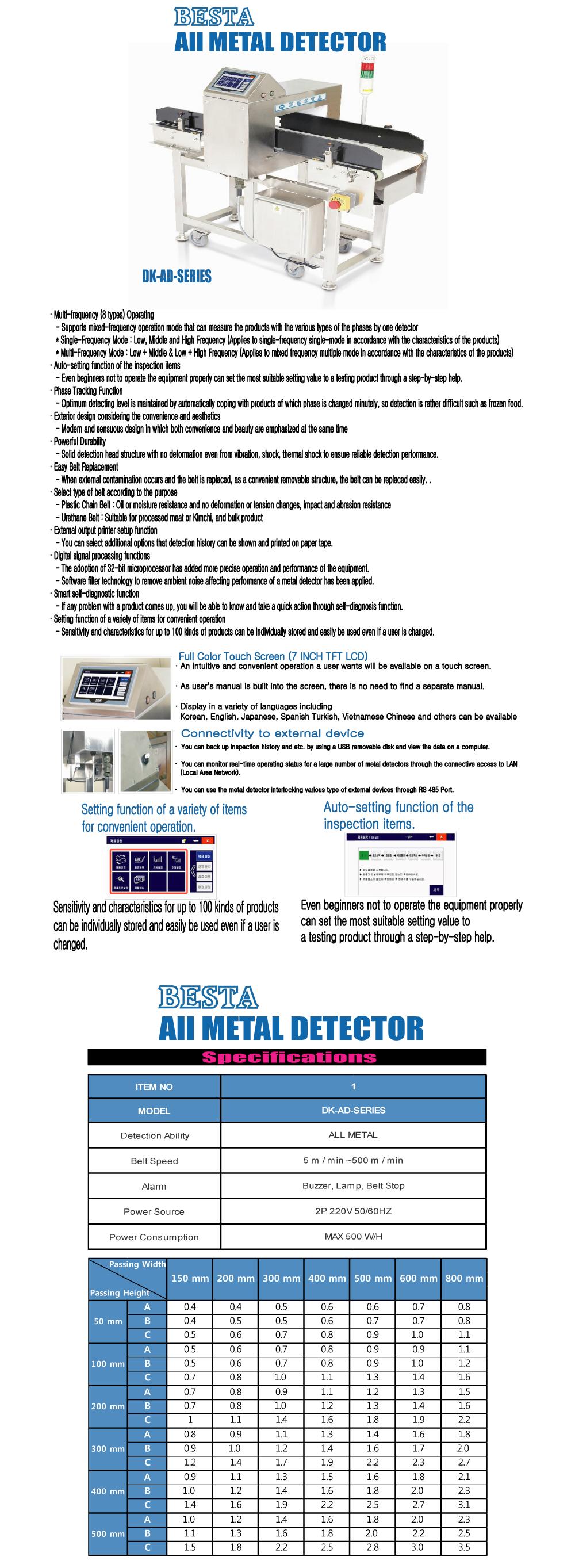 DAE KWANG ENGINEERING All Metal Detector DK-AD-Series